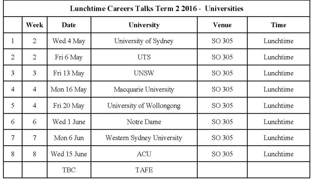 Lunchtime Careers Talks Term 2 2016