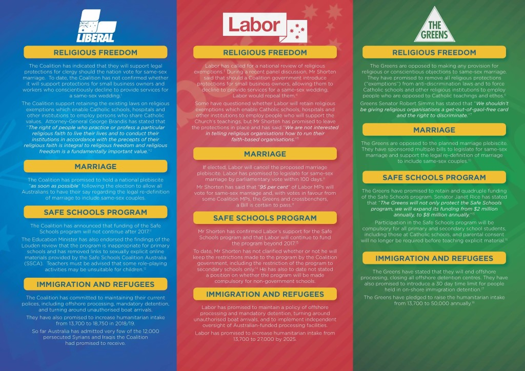CAS- 2016 Federal Election Guide_Page_2