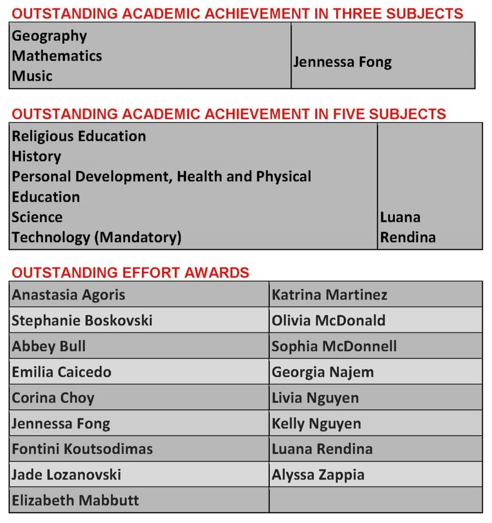 awards-for-newsletter_page_11