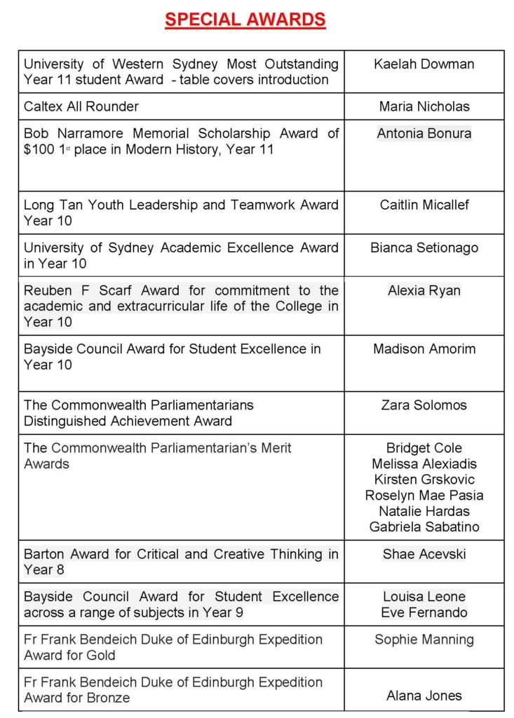 awards-for-newsletter_page_12