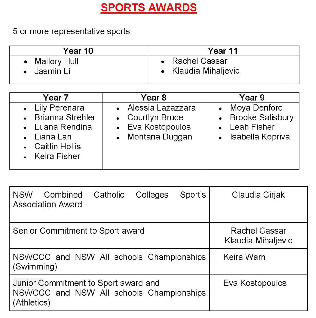 awards-for-newsletter_page_13